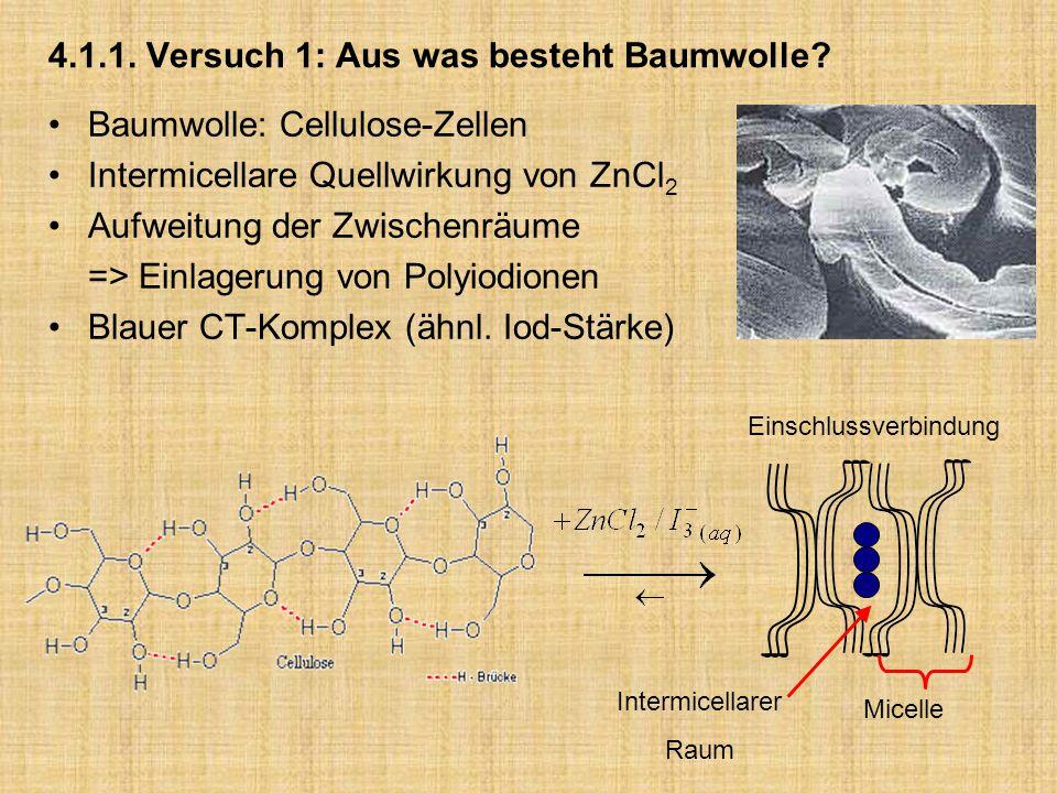 4.1.1. Versuch 1: Aus was besteht Baumwolle? Baumwolle: Cellulose-Zellen Intermicellare Quellwirkung von ZnCl 2 Aufweitung der Zwischenräume => Einlag