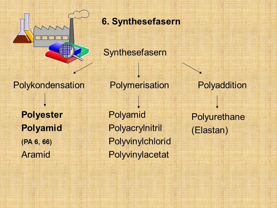 6. Synthesefasern Synthesefasern PolymerisationPolykondensationPolyaddition Polyester Polyamid (PA 6, 66) Aramid Polyamid Polyacrylnitril Polyvinylchl