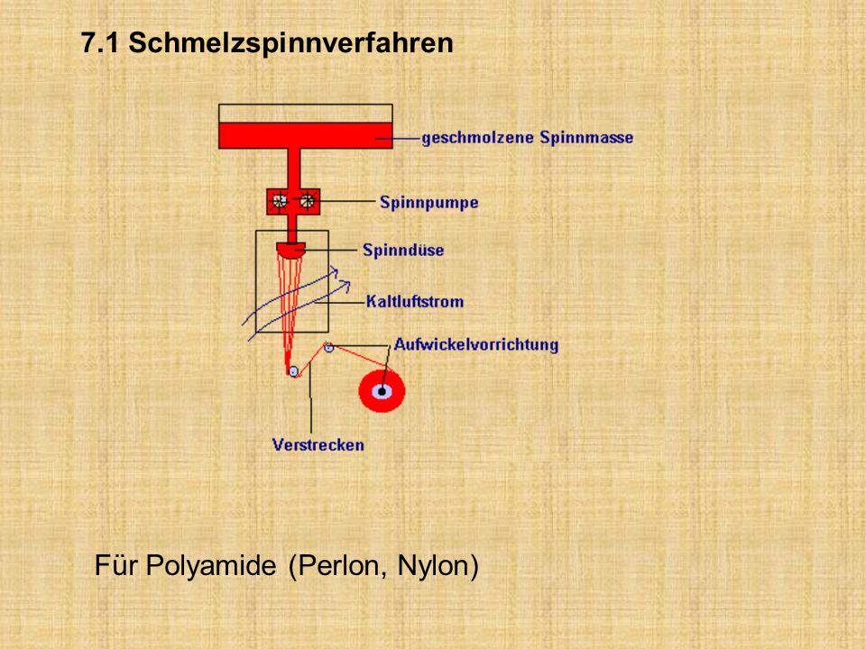 7.1 Schmelzspinnverfahren Für Polyamide (Perlon, Nylon)