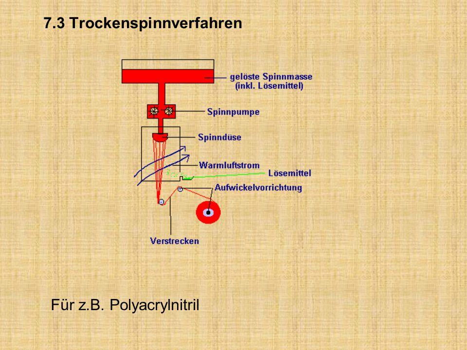 7.3 Trockenspinnverfahren Für z.B. Polyacrylnitril