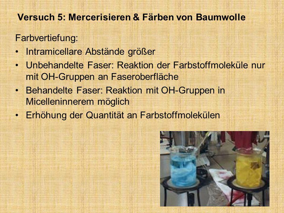 Versuch 5: Mercerisieren & Färben von Baumwolle Farbvertiefung: Intramicellare Abstände größer Unbehandelte Faser: Reaktion der Farbstoffmoleküle nur