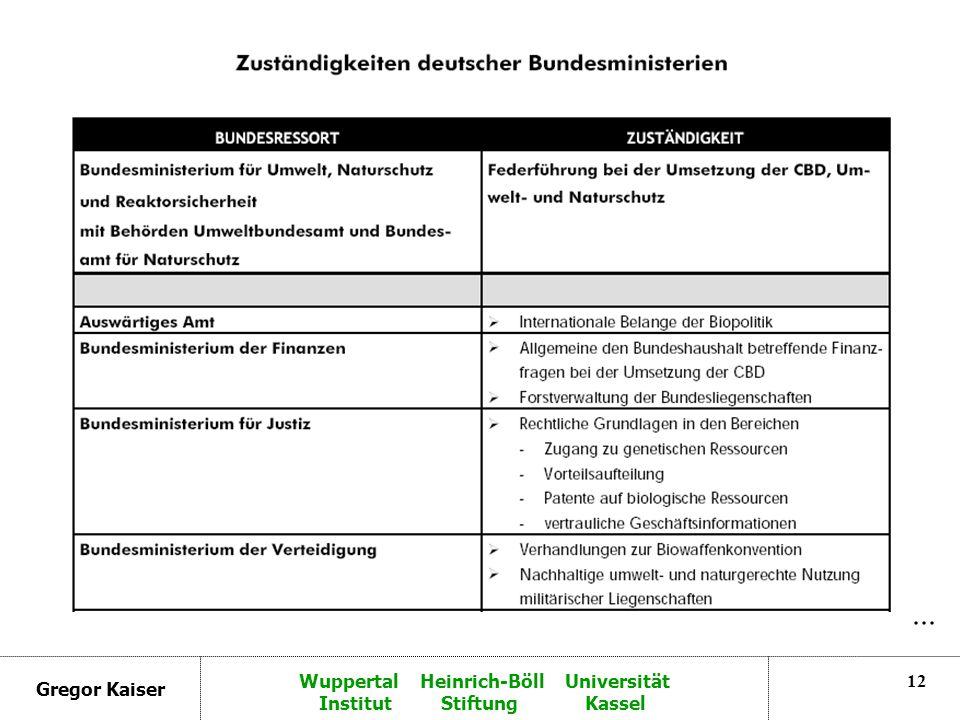 Gregor Kaiser Wuppertal Heinrich-Böll Universität Institut Stiftung Kassel 12...