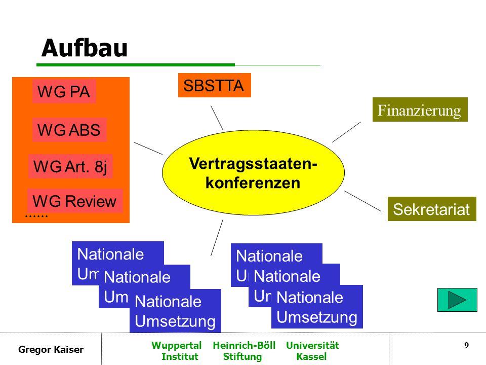 Gregor Kaiser Wuppertal Heinrich-Böll Universität Institut Stiftung Kassel 9 Aufbau Nationale Umsetzung Nationale Umsetzung Nationale Umsetzung Nation