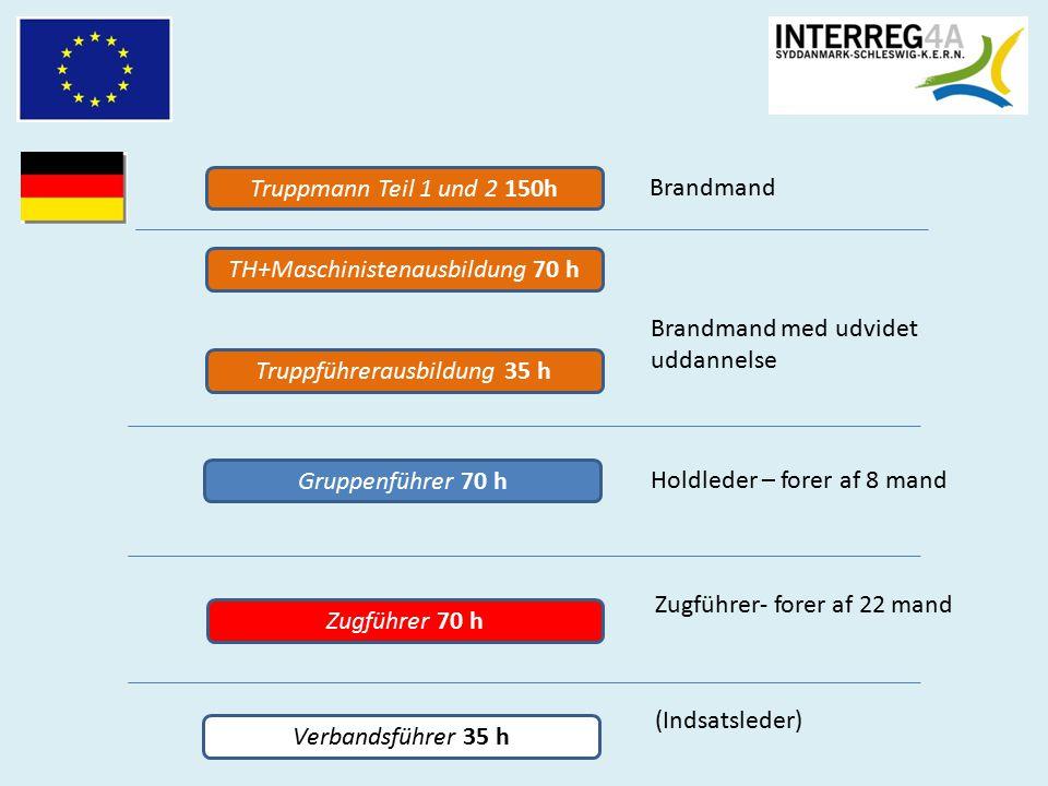 Schadengebiet Gesamteinsatzleitung Feuerwehr Zugführer Gruppenführer Feuerwehrmann Einsatzleiter Rettungsdienst Ltd.