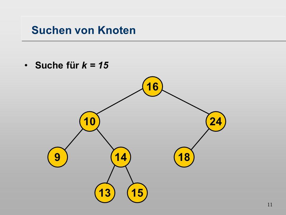 11 Suchen von Knoten 18149 1024 16 1315 Suche für k = 15