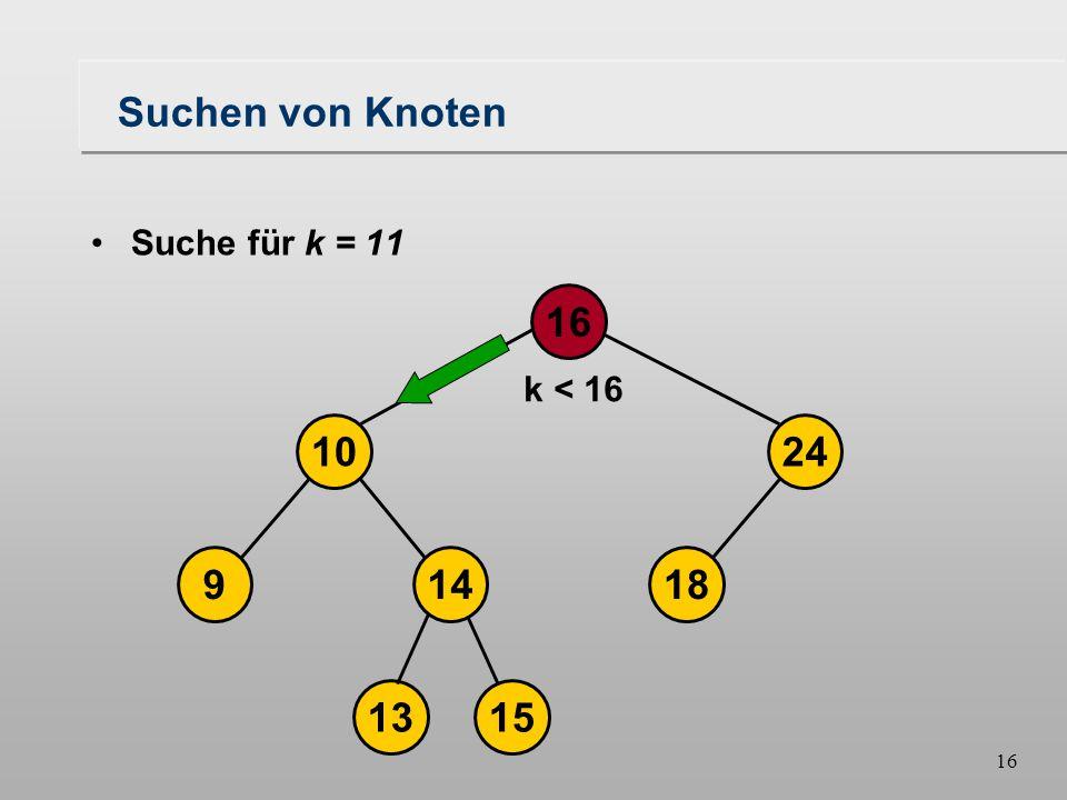 16 Suchen von Knoten Suche für k = 11 18149 1024 16 1315 k < 16