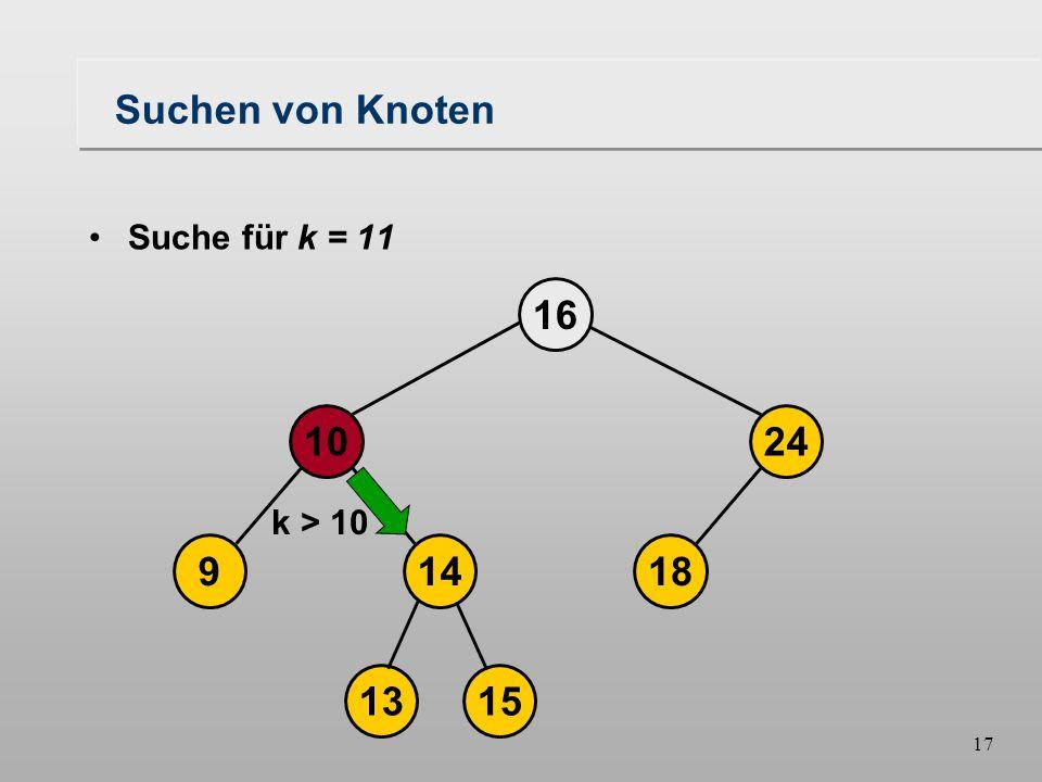 17 Suchen von Knoten Suche für k = 11 18149 1024 16 1315 k > 10