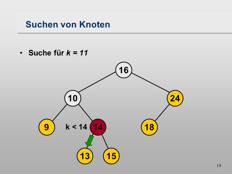 18 Suchen von Knoten 18149 1024 16 1315 Suche für k = 11 k < 14