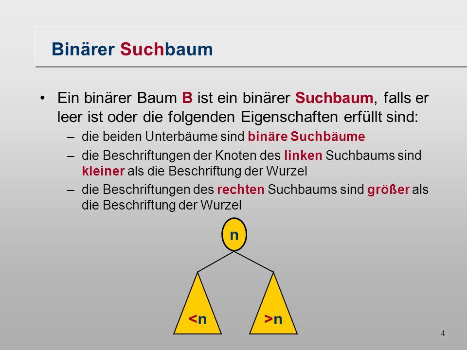 4 Binärer Suchbaum Ein binärer Baum B ist ein binärer Suchbaum, falls er leer ist oder die folgenden Eigenschaften erfüllt sind: –die beiden Unterbäume sind binäre Suchbäume –die Beschriftungen der Knoten des linken Suchbaums sind kleiner als die Beschriftung der Wurzel –die Beschriftungen des rechten Suchbaums sind größer als die Beschriftung der Wurzel n <n<n>n>n