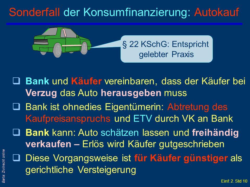 Einf: 2. Std 9 Barta: Zivilrecht online Drittfinanzierung: Konsumfinanzierung Lieferung unter ETV Zession: Kaufpreis- forderung + ETV KaufV VK K Ausza