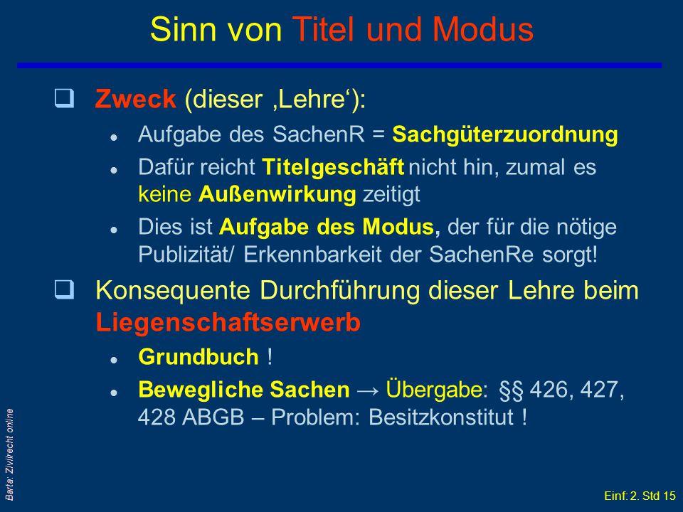 Einf: 2. Std 14 Barta: Zivilrecht online qTitel = Rechtsgrund, rechtlicher Erwerbungsgrund  RömR: causa qModus = taugliche Erwerb(ung)sart zB: für Ei