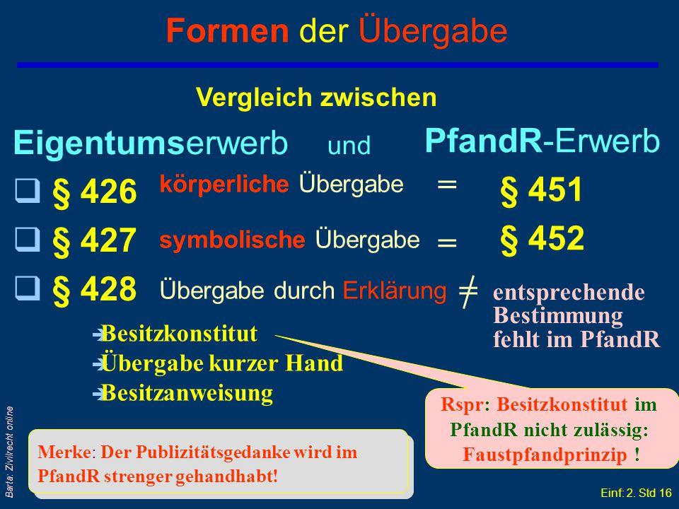 Einf: 2. Std 15 Barta: Zivilrecht online Sinn von Titel und Modus qZweck (dieser 'Lehre'): l Aufgabe des SachenR = Sachgüterzuordnung l Dafür reicht T