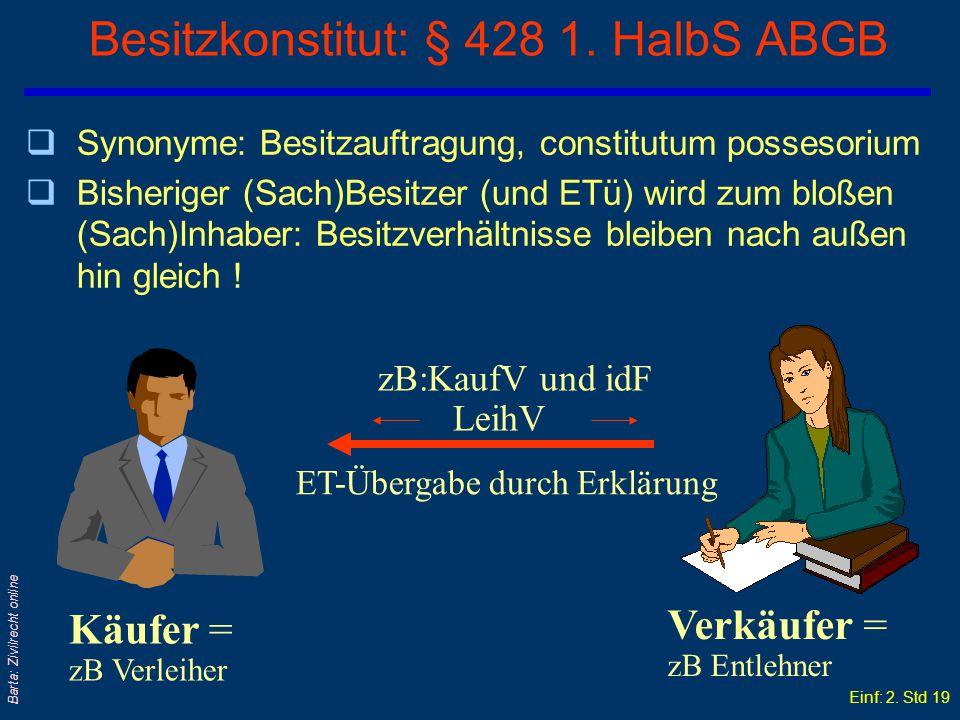 Einf: 2. Std 18 Barta: Zivilrecht online Übergabe durch Erklärung: § 428 ABGB bisheriger Besitzer wird Inhaber für Übernehmer bisheriger Inhaber wird