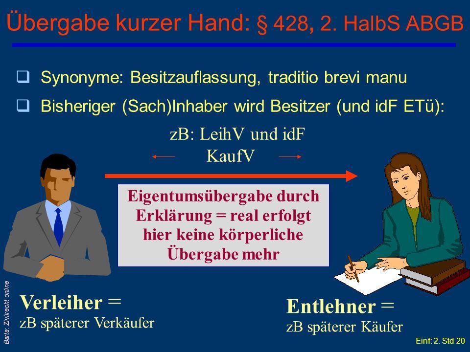 Einf: 2. Std 19 Barta: Zivilrecht online Besitzkonstitut: § 428 1. HalbS ABGB Käufer = zB Verleiher Verkäufer = zB Entlehner qSynonyme: Besitzauftragu