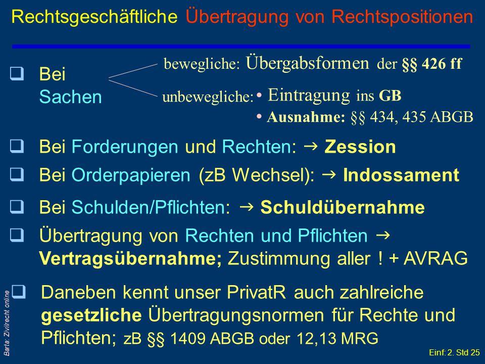 Einf: 2. Std 24 Barta: Zivilrecht online Versendungskauf: § 429 ABGB VK K T Kaufvertrag Übergabe des Kaufgegenstands: K erwirbt bereits Eigentum durch
