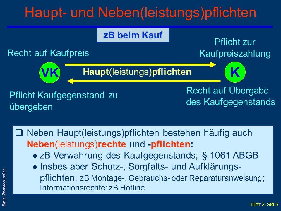Einf: 2. Std 4 Barta: Zivilrecht online Kauf: Gegenseitige Rechte und Pflichten Pflicht Kaufgegenstand zu übergeben: Verschaffungspflicht Recht auf Üb