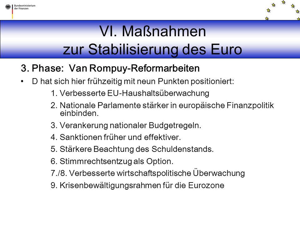 VI. Maßnahmen zur Stabilisierung des Euro 3. Phase: Van Rompuy-Reformarbeiten D hat sich hier frühzeitig mit neun Punkten positioniert: 1. Verbesserte