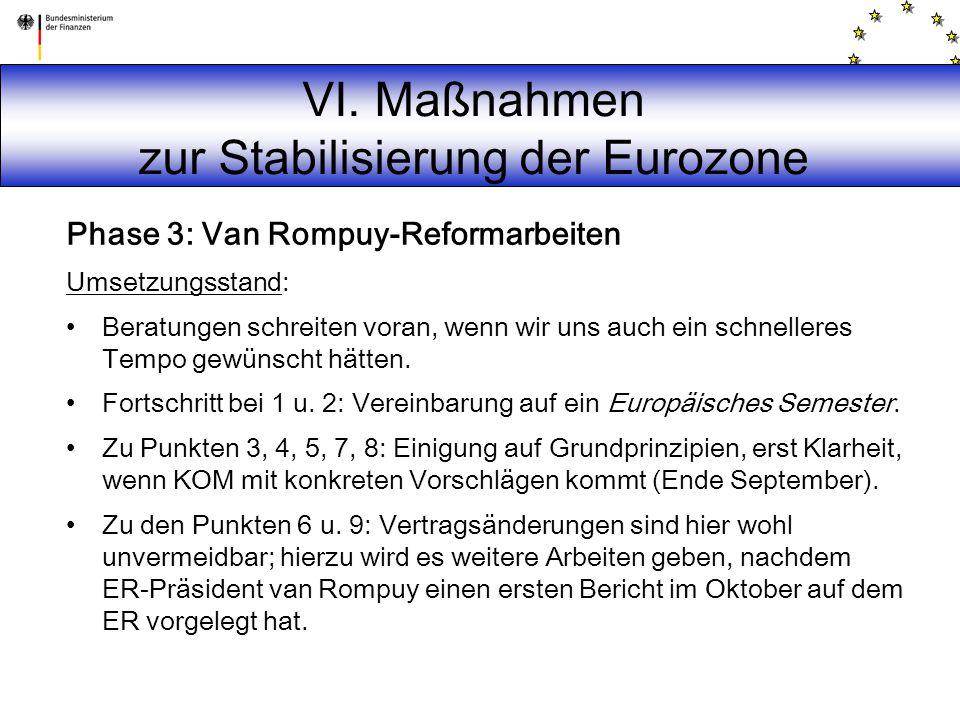 VI. Maßnahmen zur Stabilisierung der Eurozone Phase 3: Van Rompuy-Reformarbeiten Umsetzungsstand: Beratungen schreiten voran, wenn wir uns auch ein sc