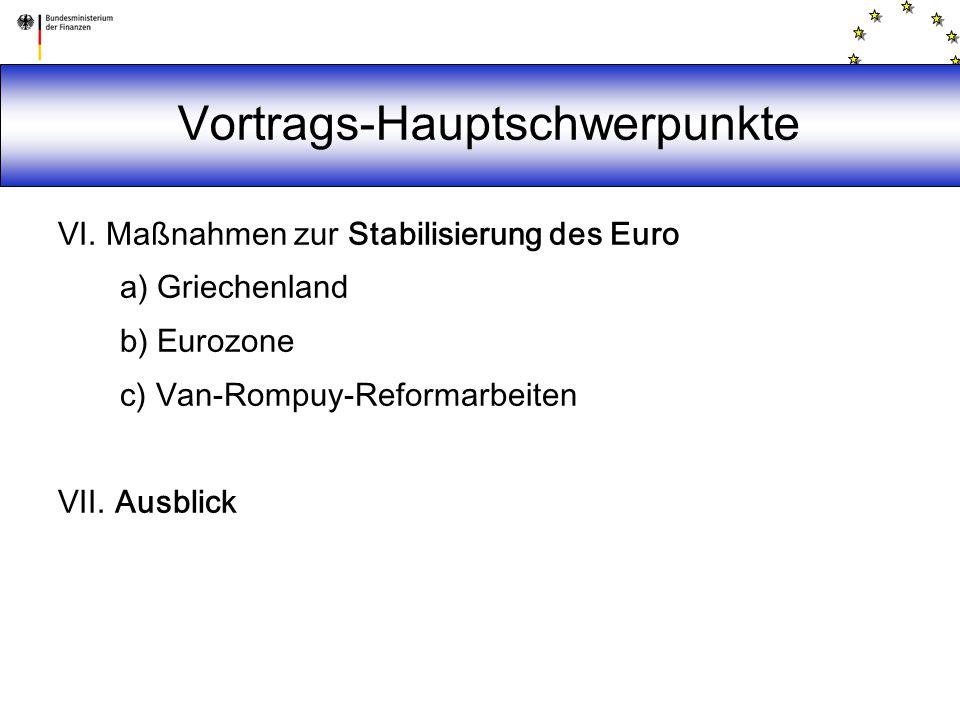 Vortrags-Hauptschwerpunkte VI. Maßnahmen zur Stabilisierung des Euro a) Griechenland b) Eurozone c) Van-Rompuy-Reformarbeiten VII. Ausblick