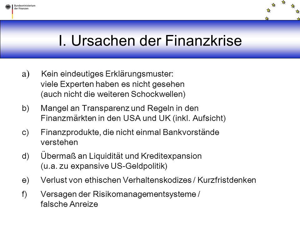I. Ursachen der Finanzkrise a) Kein eindeutiges Erklärungsmuster: viele Experten haben es nicht gesehen (auch nicht die weiteren Schockwellen) b) Mang