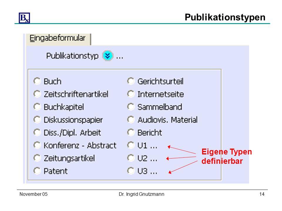 November 05Dr. Ingrid Gnutzmann14 Publikationstypen Eigene Typen definierbar
