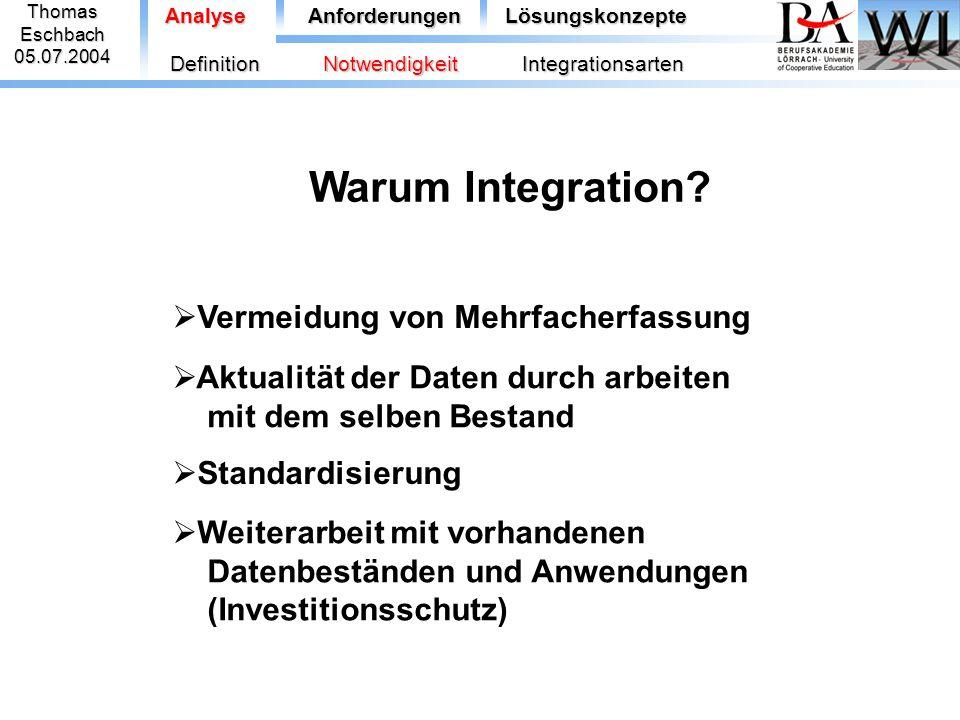 ThomasEschbach05.07.2004 Warum Integration?  Aktualität der Daten durch arbeiten mit dem selben Bestand  Standardisierung  Vermeidung von Mehrfache