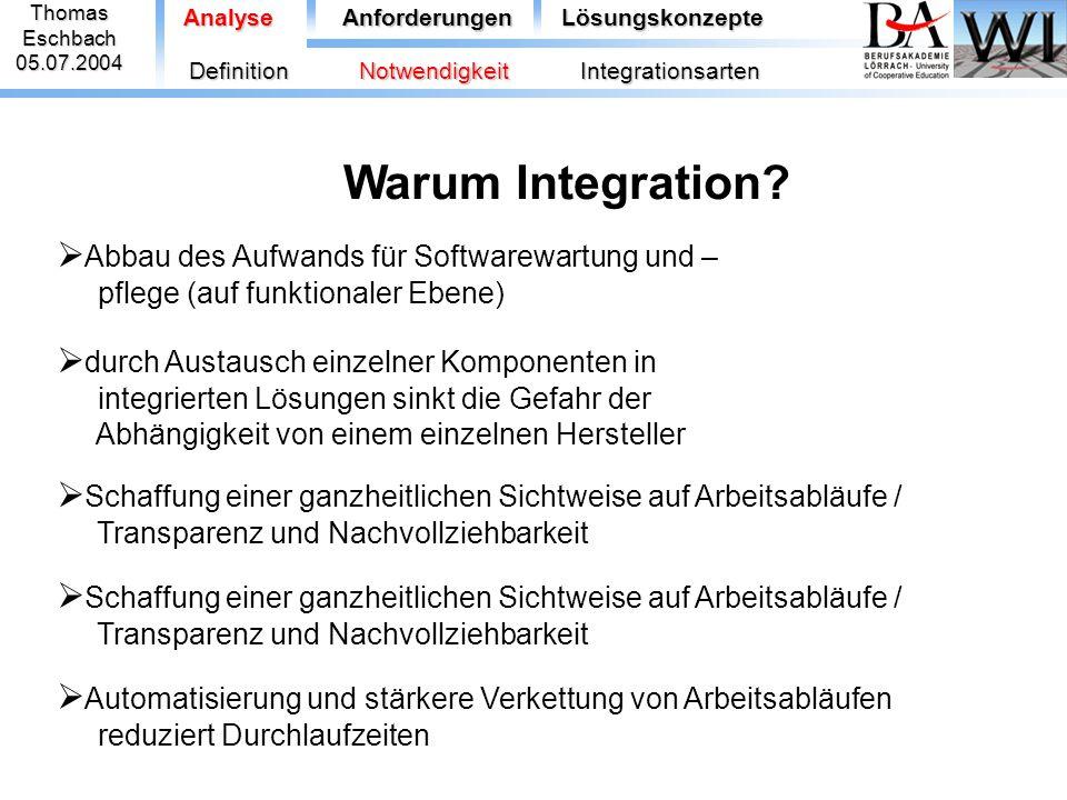 ThomasEschbach05.07.2004 Warum Integration?  durch Austausch einzelner Komponenten in integrierten Lösungen sinkt die Gefahr der Abhängigkeit von ein