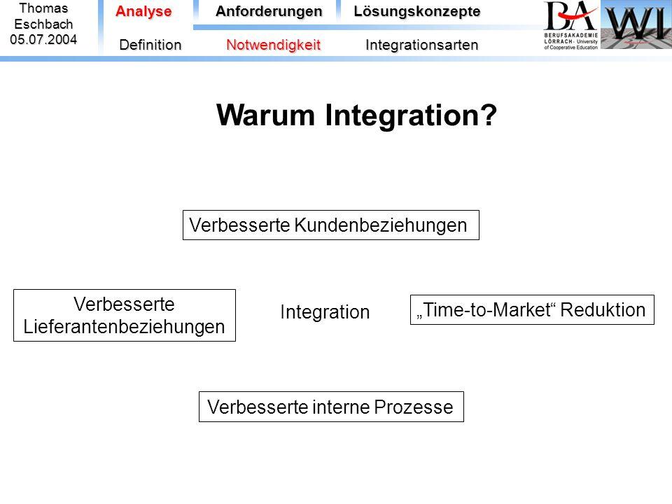 ThomasEschbach05.07.2004 Warum Integration? Integration Verbesserte Kundenbeziehungen AnalyseAnforderungenLösungskonzepte DefinitionNotwendigkeitInteg