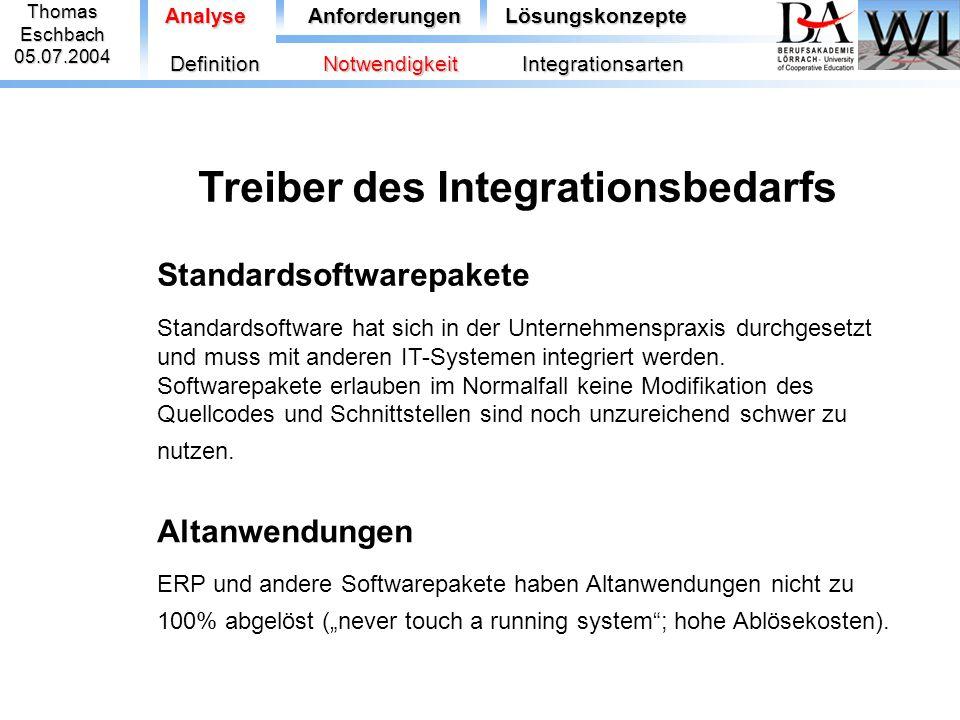 ThomasEschbach05.07.2004 Treiber des Integrationsbedarfs Standardsoftwarepakete Standardsoftware hat sich in der Unternehmenspraxis durchgesetzt und m