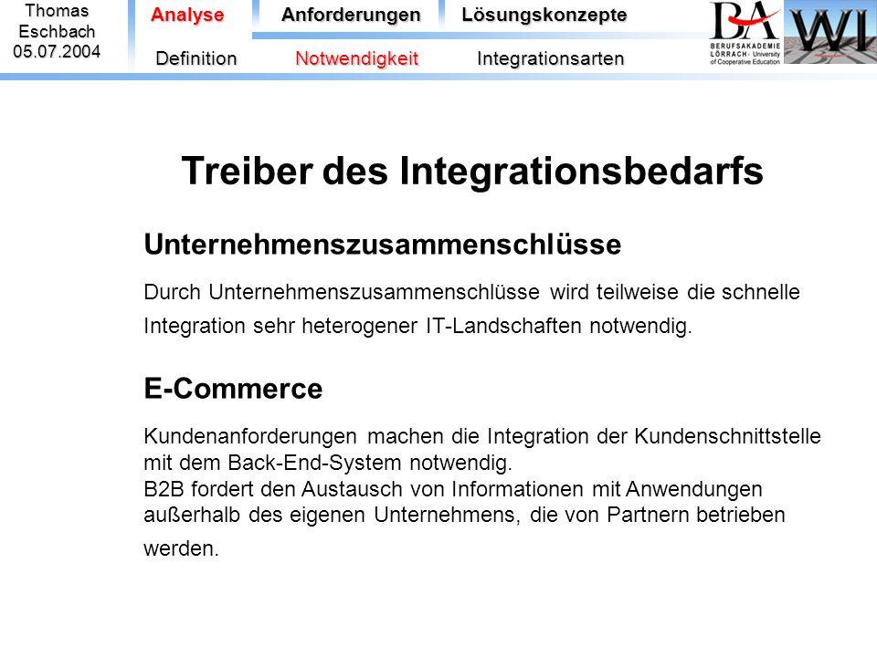 ThomasEschbach05.07.2004 Treiber des Integrationsbedarfs Unternehmenszusammenschlüsse Durch Unternehmenszusammenschlüsse wird teilweise die schnelle I
