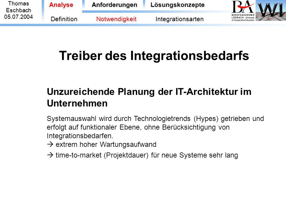ThomasEschbach05.07.2004 Treiber des Integrationsbedarfs Unzureichende Planung der IT-Architektur im Unternehmen Systemauswahl wird durch Technologiet