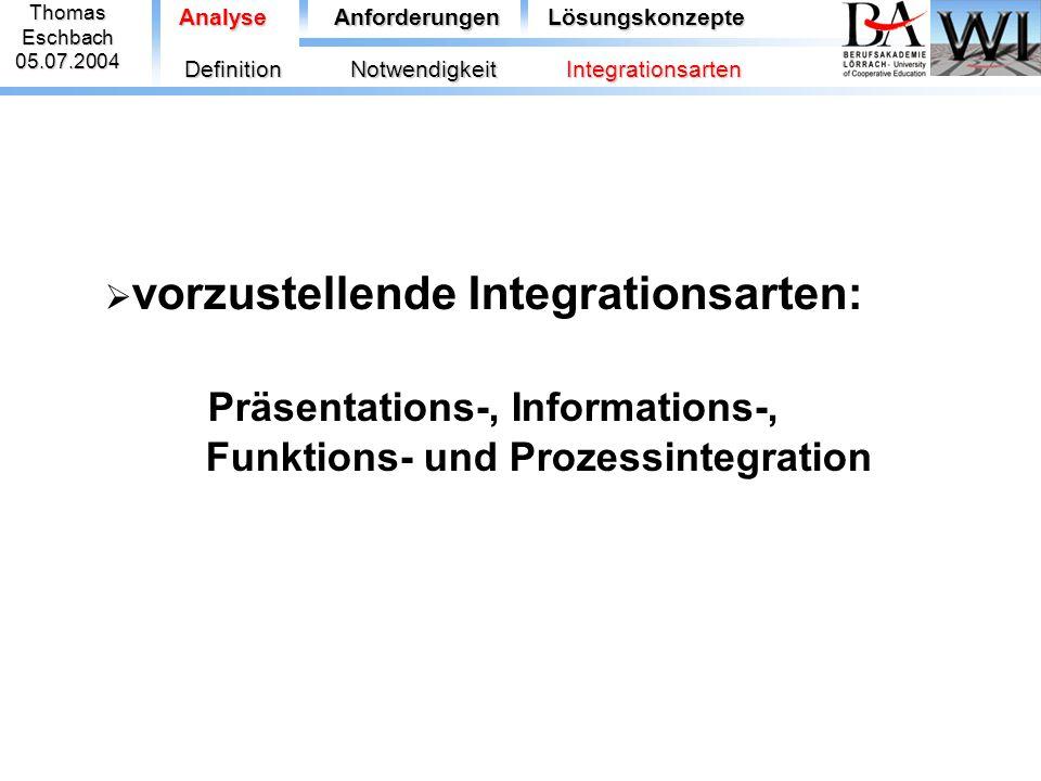 ThomasEschbach05.07.2004 AnalyseAnforderungenLösungskonzepte  vorzustellende Integrationsarten: Präsentations-, Informations-, Funktions- und Prozess
