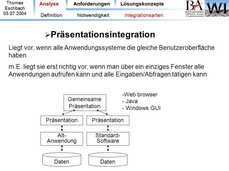 ThomasEschbach05.07.2004 Gemeinsame Präsentation Präsentation Alt- Anwendung Standard- Software Daten -Web browser - Java - Windows GUI AnalyseAnforde