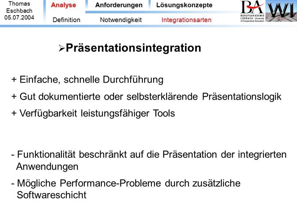 ThomasEschbach05.07.2004 AnalyseAnforderungenLösungskonzepte  Präsentationsintegration + Einfache, schnelle Durchführung + Gut dokumentierte oder sel