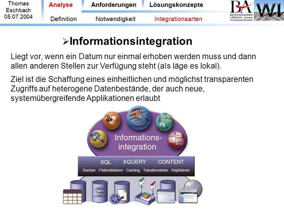 ThomasEschbach05.07.2004 AnalyseAnforderungenLösungskonzepte  Informationsintegration DefinitionNotwendigkeitIntegrationsarten Liegt vor, wenn ein Da
