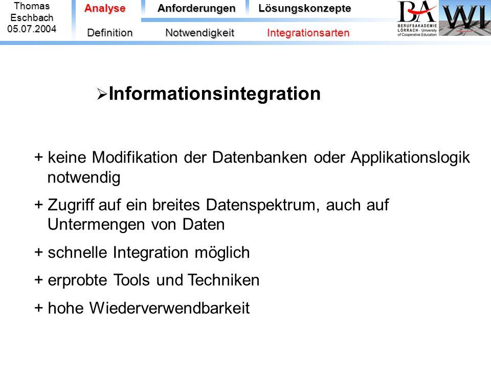 ThomasEschbach05.07.2004 AnalyseAnforderungenLösungskonzepte + keine Modifikation der Datenbanken oder Applikationslogik notwendig + Zugriff auf ein b