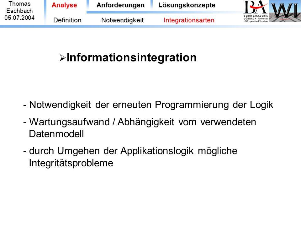 ThomasEschbach05.07.2004 AnalyseAnforderungenLösungskonzepte  Informationsintegration - Notwendigkeit der erneuten Programmierung der Logik - Wartung