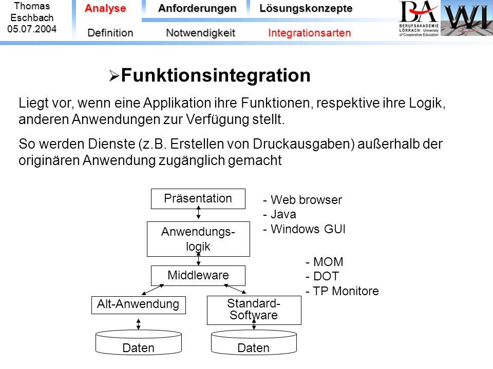ThomasEschbach05.07.2004 AnalyseAnforderungenLösungskonzepte  Funktionsintegration - Web browser - Java - Windows GUI - MOM - DOT - TP Monitore Middl