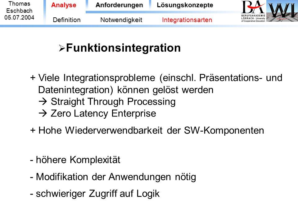 ThomasEschbach05.07.2004 AnalyseAnforderungenLösungskonzepte  Funktionsintegration + Viele Integrationsprobleme (einschl. Präsentations- und Datenint