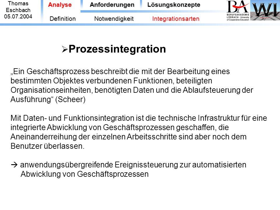 """ThomasEschbach05.07.2004 AnalyseAnforderungenLösungskonzepte  Prozessintegration DefinitionNotwendigkeitIntegrationsarten """"Ein Geschäftsprozess besch"""