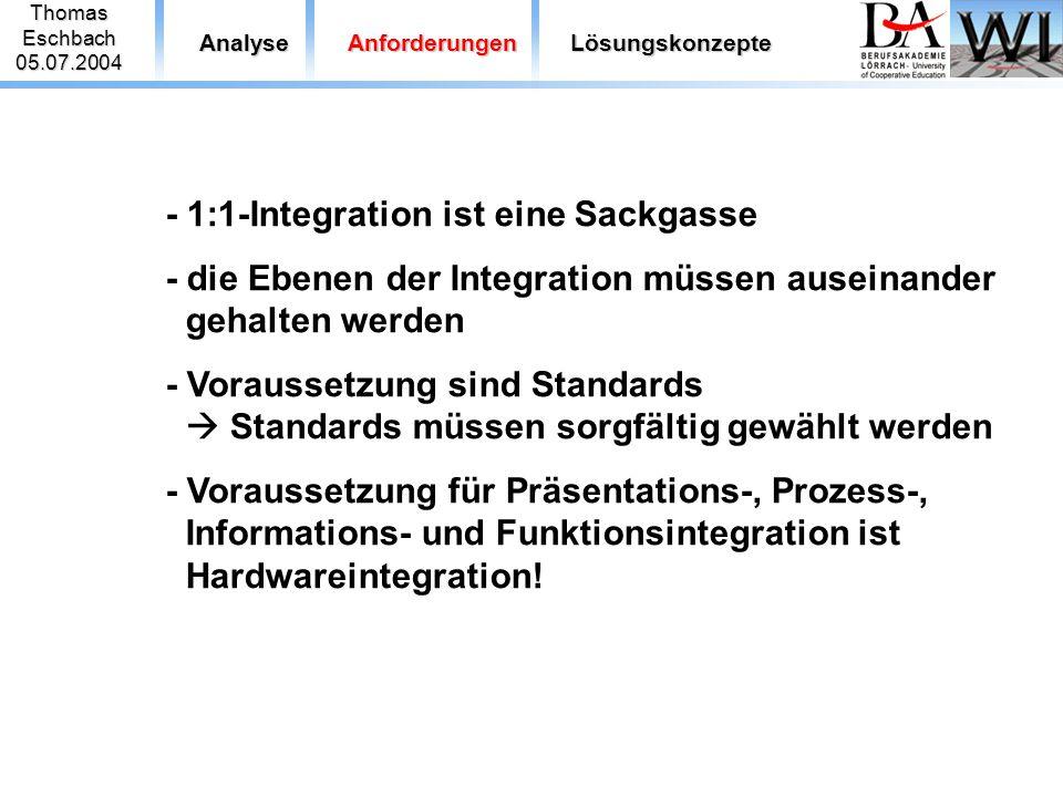 ThomasEschbach05.07.2004 AnalyseAnforderungenLösungskonzepte - 1:1-Integration ist eine Sackgasse - die Ebenen der Integration müssen auseinander geha