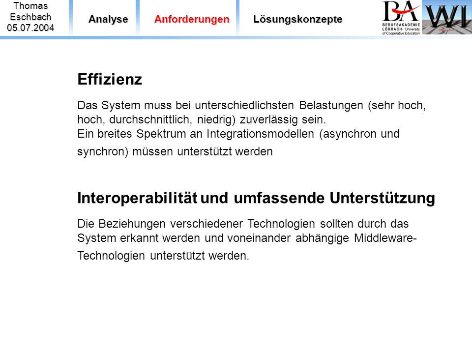 ThomasEschbach05.07.2004 AnalyseAnforderungenLösungskonzepte Effizienz Das System muss bei unterschiedlichsten Belastungen (sehr hoch, hoch, durchschn