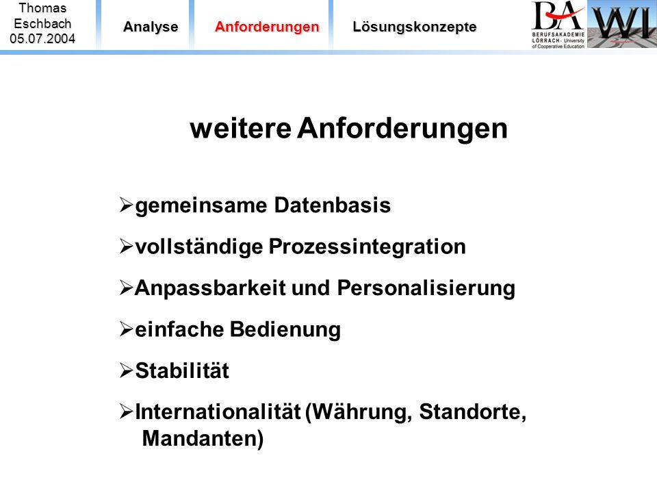 ThomasEschbach05.07.2004 AnalyseAnforderungenLösungskonzepte weitere Anforderungen  gemeinsame Datenbasis  vollständige Prozessintegration  Anpassb