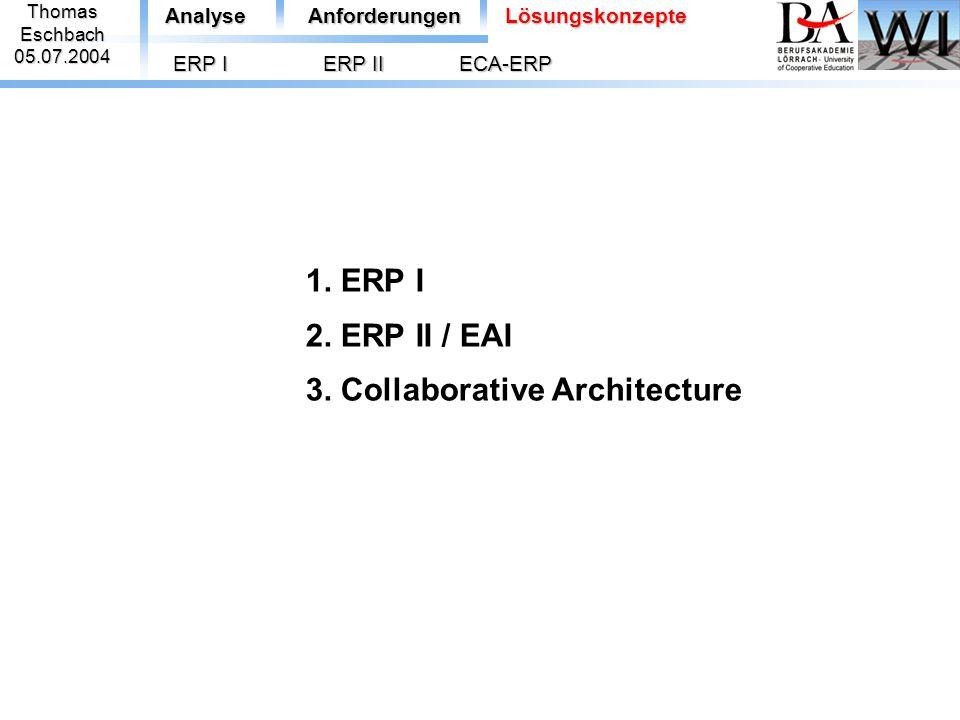 ThomasEschbach05.07.2004 1. ERP I 2. ERP II / EAI 3. Collaborative Architecture AnalyseAnforderungenLösungskonzepte ERP I ERP II ECA-ERP