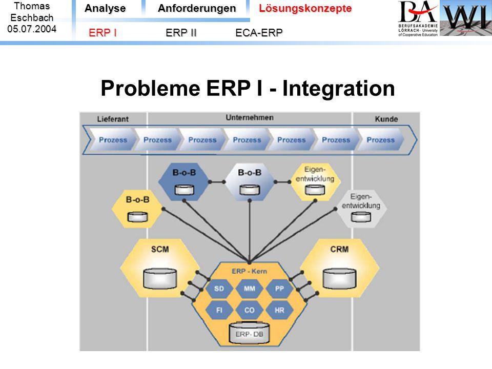 ThomasEschbach05.07.2004 Probleme ERP I - Integration AnalyseAnforderungenLösungskonzepte ERP I ERP II ECA-ERP