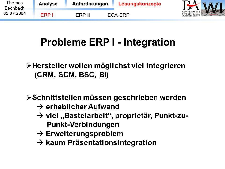 ThomasEschbach05.07.2004 Probleme ERP I - Integration AnalyseAnforderungenLösungskonzepte ERP I  Schnittstellen müssen geschrieben werden  erheblich