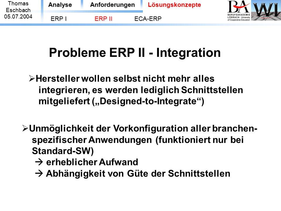 ThomasEschbach05.07.2004 Probleme ERP II - Integration AnalyseAnforderungenLösungskonzepte ERP I  Unmöglichkeit der Vorkonfiguration aller branchen-