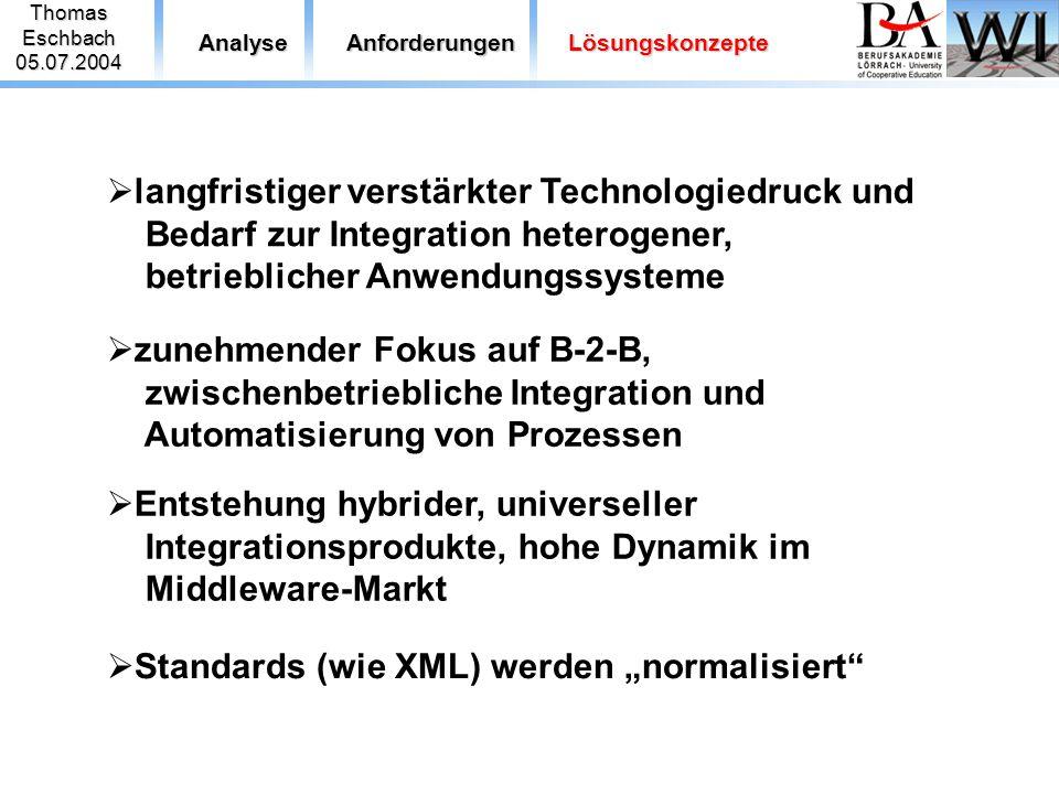 ThomasEschbach05.07.2004 AnalyseAnforderungenLösungskonzepte  langfristiger verstärkter Technologiedruck und Bedarf zur Integration heterogener, betr