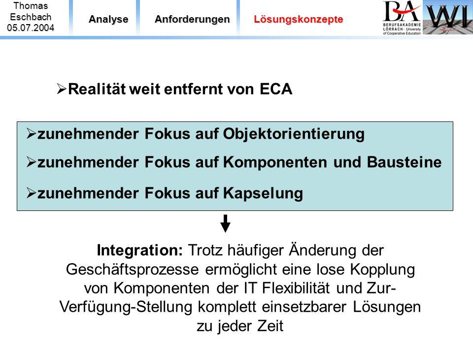 ThomasEschbach05.07.2004 AnalyseAnforderungenLösungskonzepte  Realität weit entfernt von ECA  zunehmender Fokus auf Objektorientierung  zunehmender