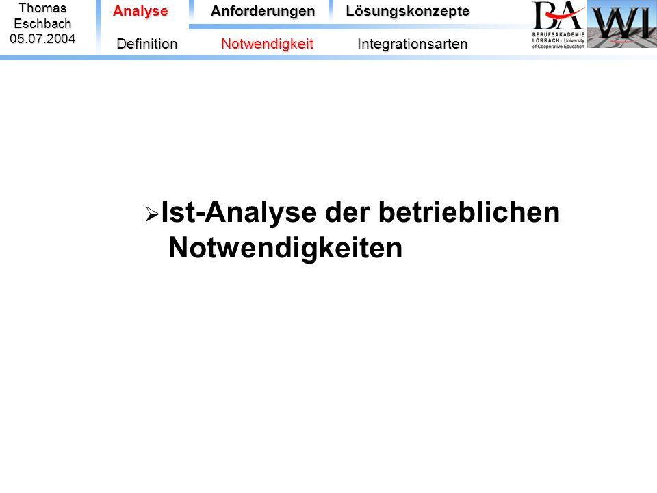 ThomasEschbach05.07.2004 AnalyseAnforderungenLösungskonzepte  vorzustellende Integrationsarten: Präsentations-, Informations-, Funktions- und Prozessintegration DefinitionNotwendigkeitIntegrationsarten